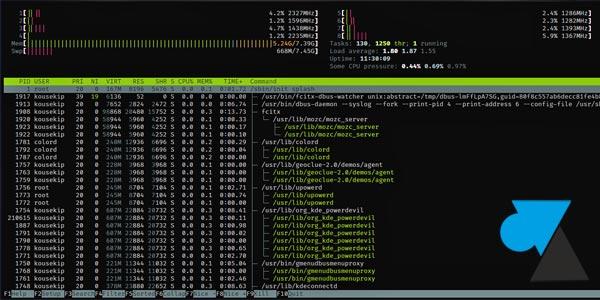 Red Hat : installer htop