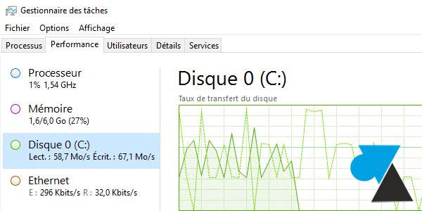 taskmgr Gestionnaire des taches disque dur Windows Server 2016 diskperf
